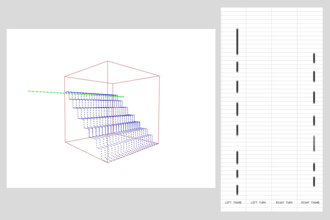 2_shape_score