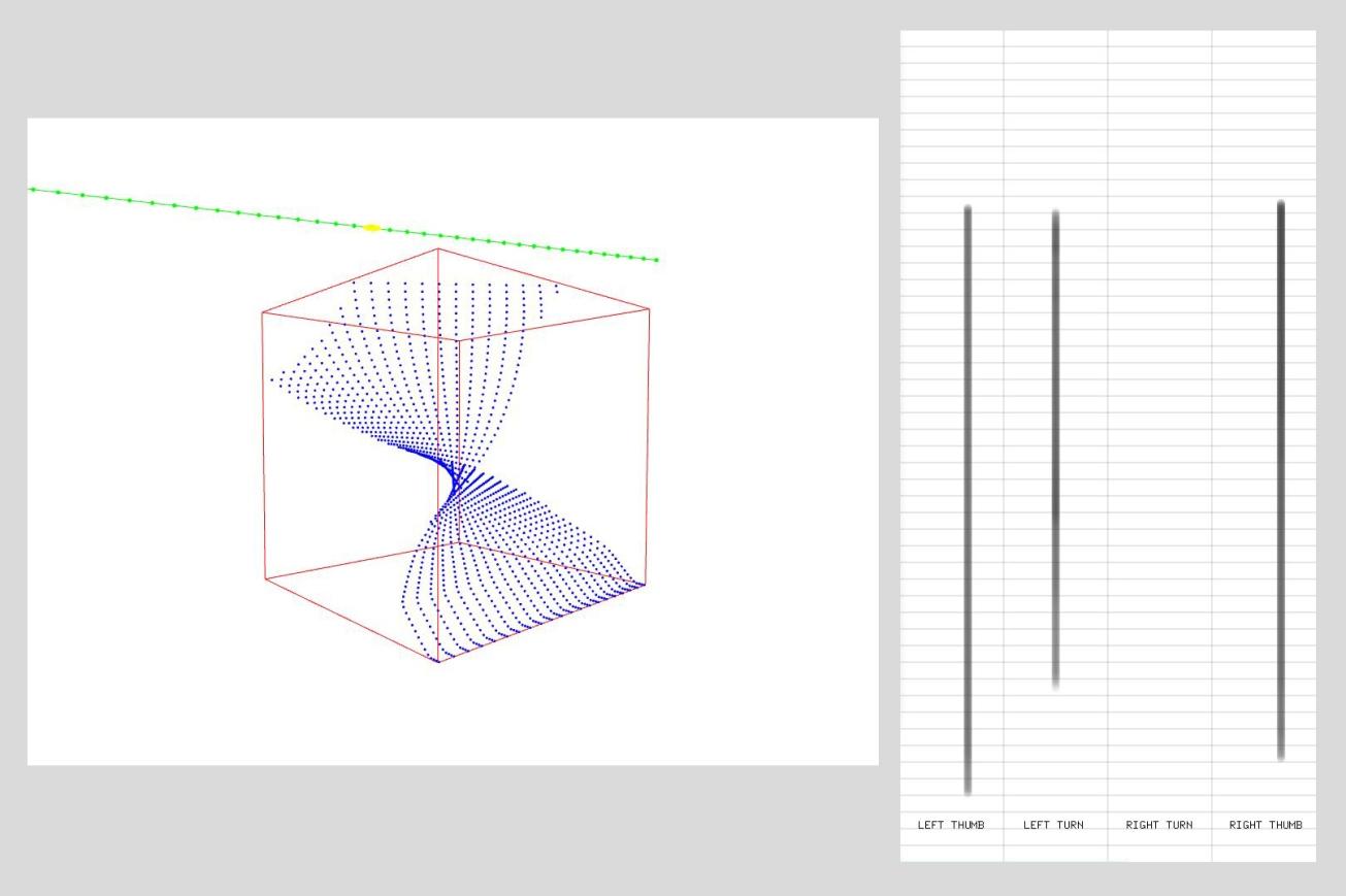 3_shape_score